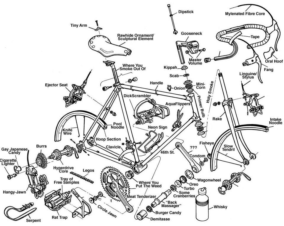 Bike part breakdown
